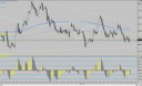 22 usdcad sell date 18-01 GMT 17-00.png