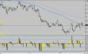 30 eurgbp sell date 24-01 GMT 22-40.png