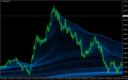 EURUSDmM1-волны валютого океана.png