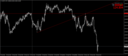 EURJPY.IM5.png
