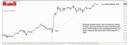gold-16022018-везучий лонг на переломе тренда.png