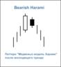 Медвежая модель Харами.png