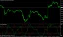utrow -индикатор.png