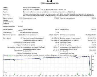 Forexer_4.0 форум основные торговые пары на форексе