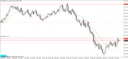 gbp d 09042013 outbar.png