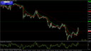 usdcadvm30.png