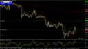 usdcadvm302.png