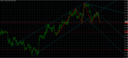 USDCHF17.05.png