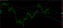 GBPCHF16.05.png