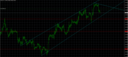 USDCHF16.05.png