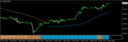 USDCHFM30.png