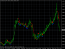 eurusd.mm5linear.png