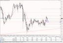 2-08-2010-gbp-jpy-daily.PNG