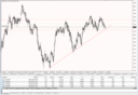 4-08-2010-aud-jpy-4hr.PNG