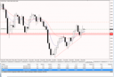 4-08-2010-aud-chf-Daily.PNG