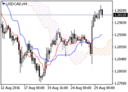 USDCADH4.png