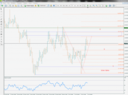 WEEKLY PLAN 10-14 Oct 11 GBPJPY 4H.png