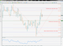 WEEKLY PLAN 10-14 Oct 11 GBPUSD 4H.png
