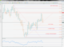 WEEKLY PLAN 10-14 Oct 11 EURJPY 4H.png