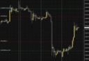 xauusd.h1.png