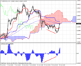 usdcad_mh11430.png