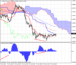 usdcad_mh11555.png