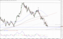 Chart_NZD_USD_4 Hours_snapshot_29.11.2010.png