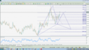 USDCAD D Possible Gartley 221111.png