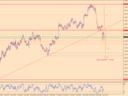 EURUSD fall target.png