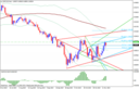 NZDCADDaily-15.11.14.png