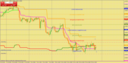 gbpusd_mh4.png