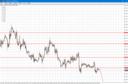 Евро Доллар.png