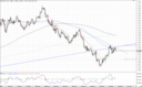 Chart_EUR_USD_4 Hours_snapshot_07.12.2010.png