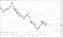 Chart_EUR_USD_4 Hours_snapshot_09.12.2010.png