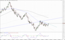 Chart_EUR_USD_4 Hours_snapshot_09.12.2010_ext.png
