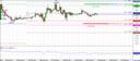 Chart_EUR_USD_30 Mins_snapshot.png