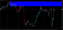 EURUSD SHORT 30MIN 4 DEC EXIT.png