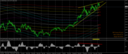 USDCHFDaily.png