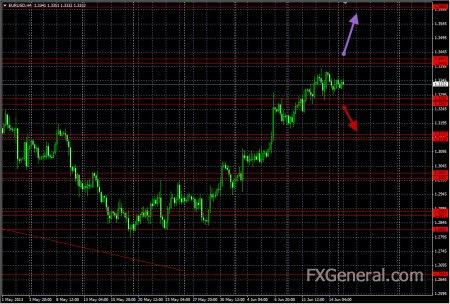 Аналитический обзор от 17.06.2013, EUR-USD