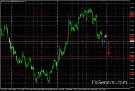 Аналитический обзор от 23.06.2013, GBP-USD