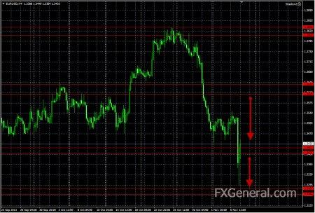 Аналитический обзор от 07.11.2013, EUR-USD