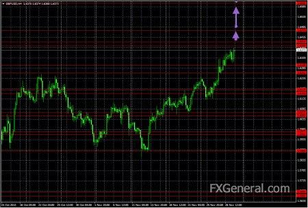 Аналитический обзор от 29.11.2013, GBP-USD