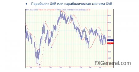 Определение рыночных трендов, методы их выявления