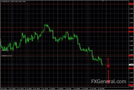 анализ цены алюминия на рынке форекс на 25 11 2015