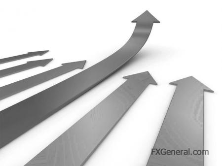 Ликвидность на рынке форекс